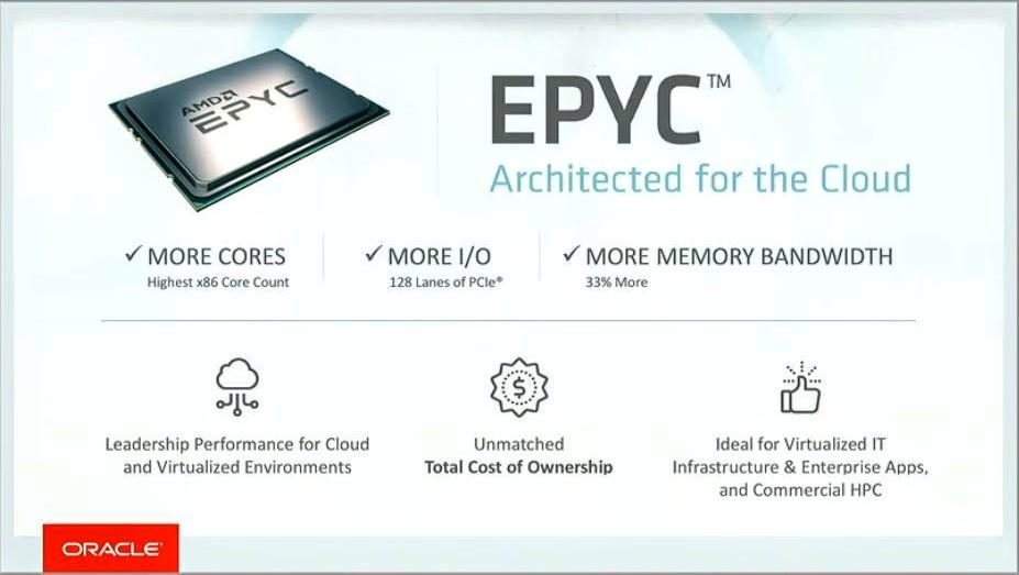 EPYC | TechSecurity news